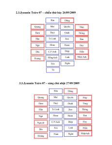 Microsoft Word - [trung thu1] Doi hinh dien 10nin07 25-27.09.2009