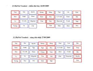 Microsoft Word - [trung thu1] Doi hinh dien bai Hanoi Yosakoi 25-27.09.20092