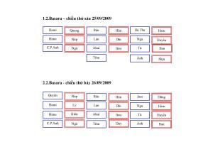 Microsoft Word - [trung thu1] Doi hinh dien Basara 25-27.09.2009