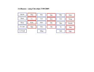 Microsoft Word - [trung thu1] Doi hinh dien Basara 25-27.09.20092
