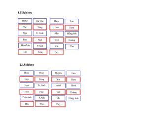 Microsoft Word - [trung thu1] Doi hinh dien Seichou 25-27.09.2009