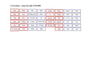 Microsoft Word - [trung thu1] Doi hinh dien Torakku 25-27.09.2009 (1)
